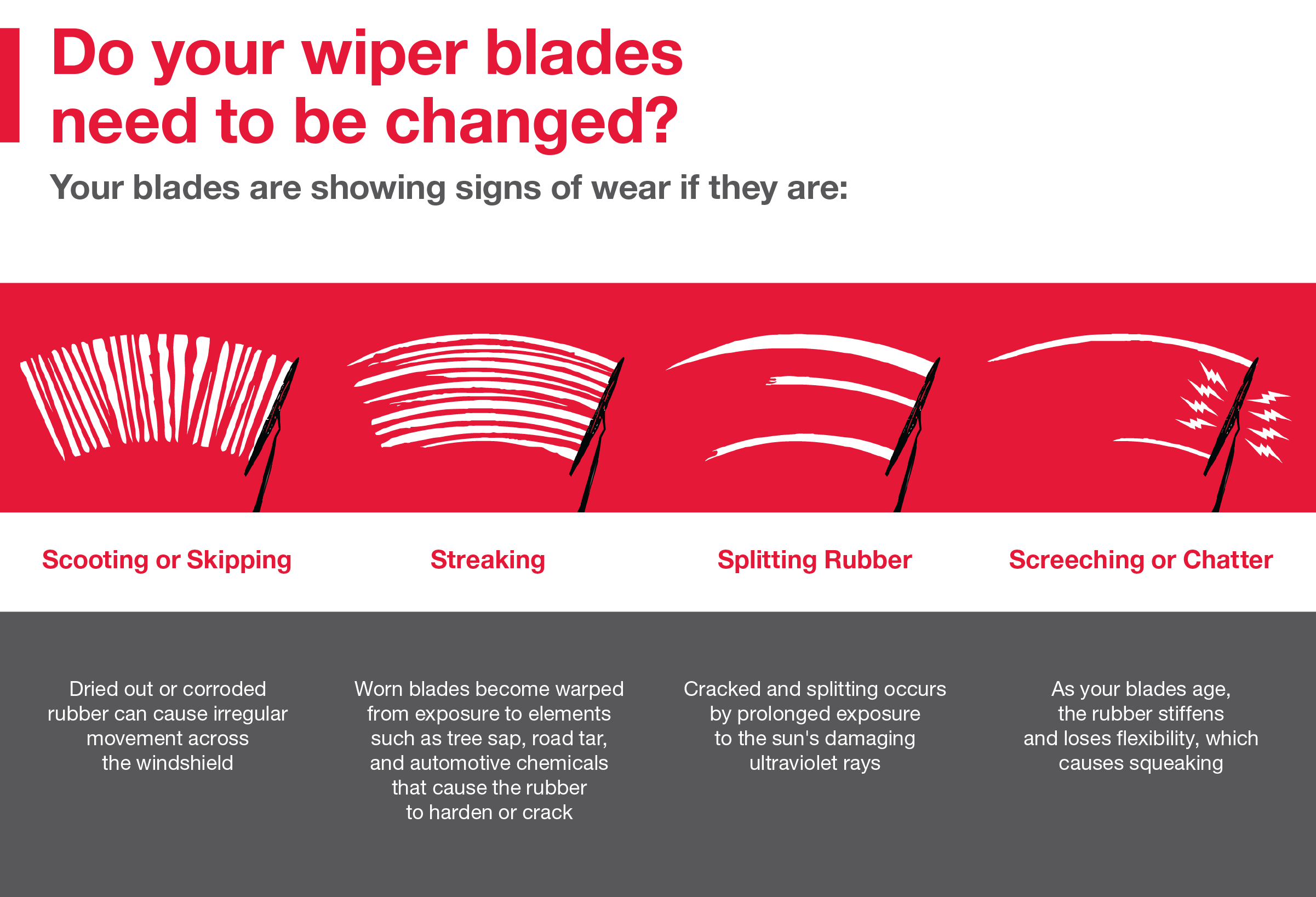 Do your wiper blades need to be changed? Call your local dealer for more info